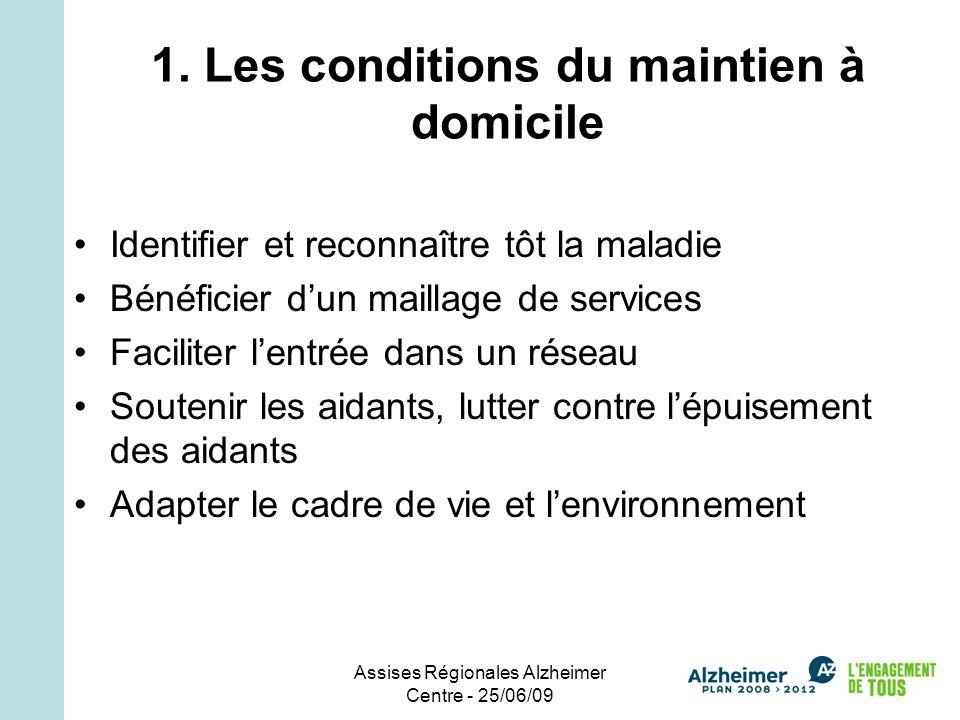 Assises Régionales Alzheimer Centre - 25/06/09 1.
