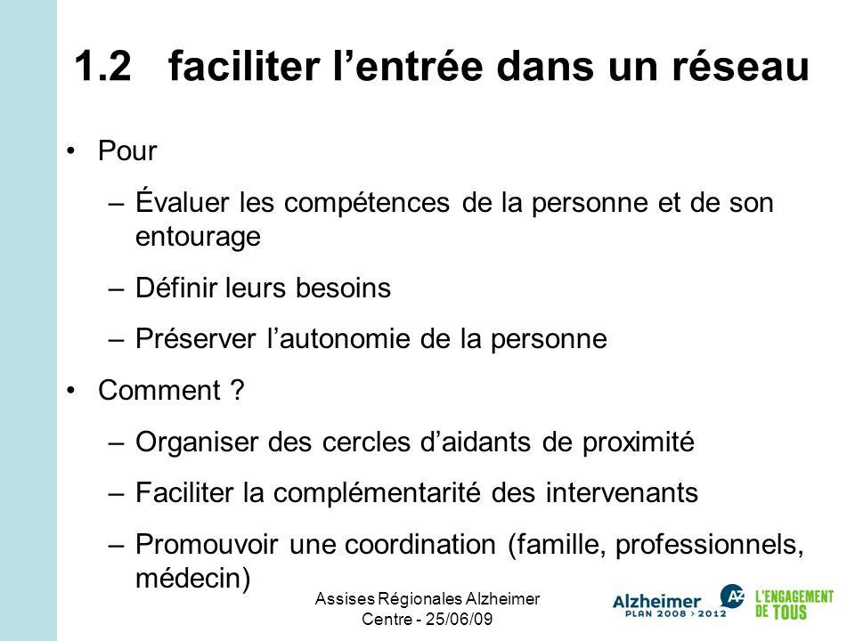 Assises Régionales Alzheimer Centre - 25/06/09 1.2 faciliter l'entrée dans un réseau •Pour –Évaluer les compétences de la personne et de son entourage –Définir leurs besoins –Préserver l'autonomie de la personne •Comment .