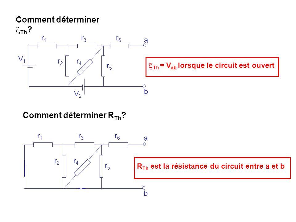 Comment déterminer  Th ? a b V1V1 V2V2 r6r6 r5r5 r4r4 r3r3 r2r2 r1r1  Th = V ab lorsque le circuit est ouvert Comment déterminer R Th ? a b r6r6 r5r