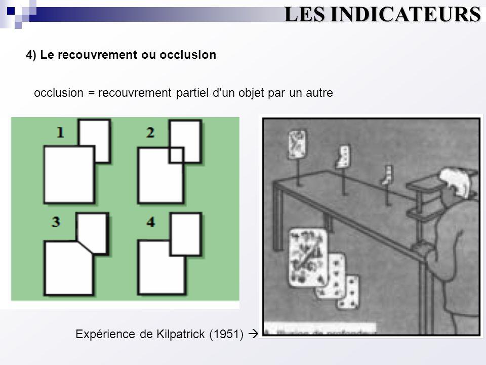 LES INDICATEURS 4) Le recouvrement ou occlusion occlusion = recouvrement partiel d'un objet par un autre Expérience de Kilpatrick (1951) 