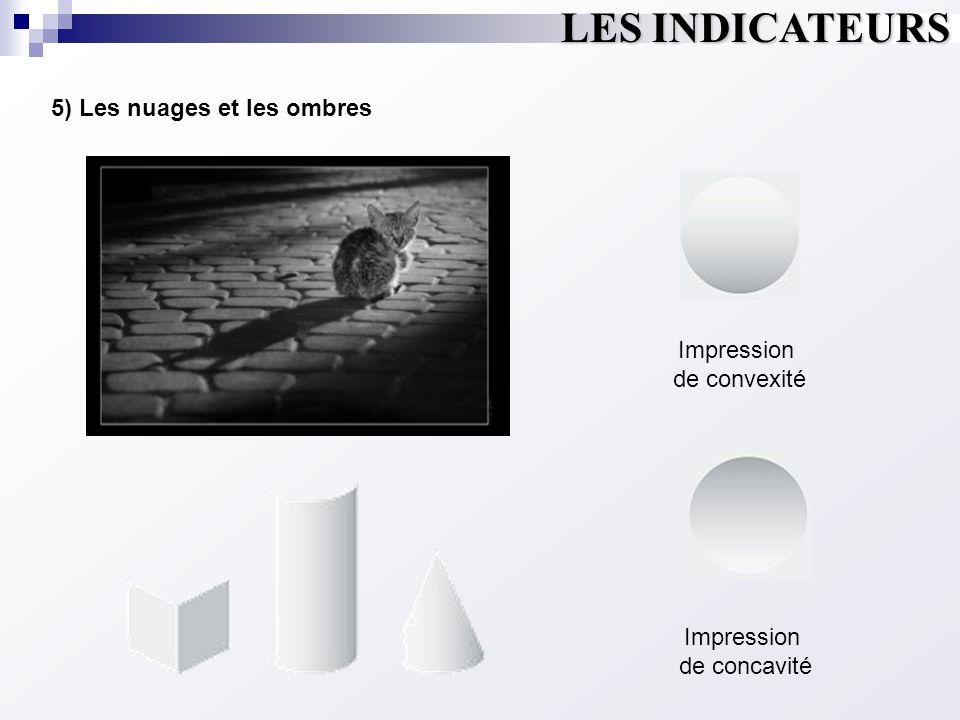 LES INDICATEURS 5) Les nuages et les ombres Impression de concavité Impression de convexité