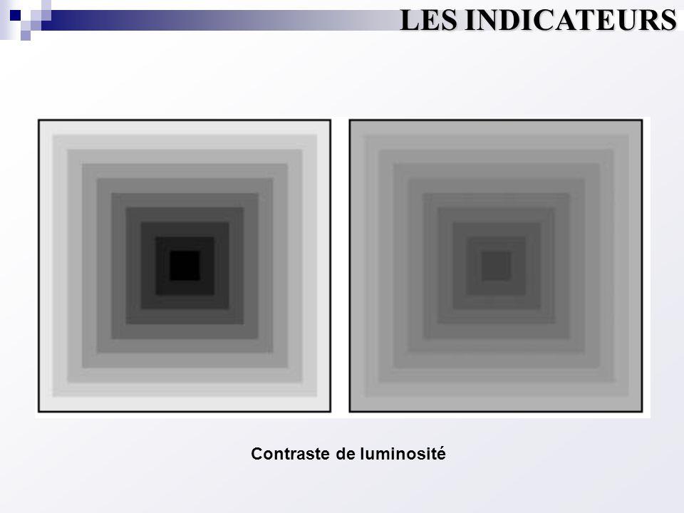 LES INDICATEURS Contraste de luminosité