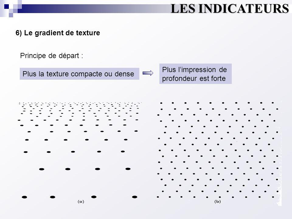 LES INDICATEURS 6) Le gradient de texture Plus la texture compacte ou dense Plus l'impression de profondeur est forte Principe de départ :