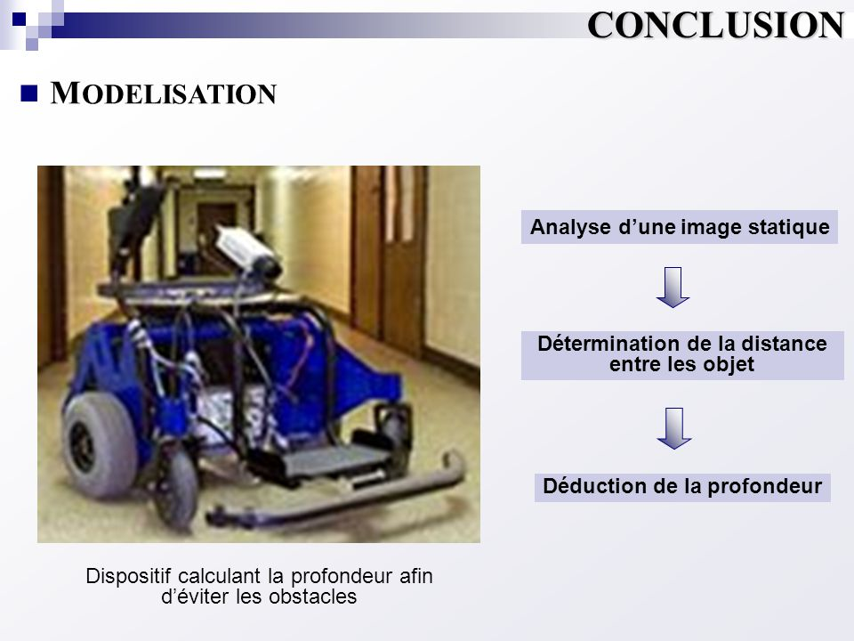 http://ccrs.nrcan.gc.ca/resource/tutor/stereo http://fr.wikipedia.org http://canarlake.org/stereo http://www.erco.com/ http://www.tutoweb.com/download/psycho.pdf http://www.psy.ulaval.ca Psychologie cognitive – Alain Lieury – Dunod BIBLIOGRAPHIE