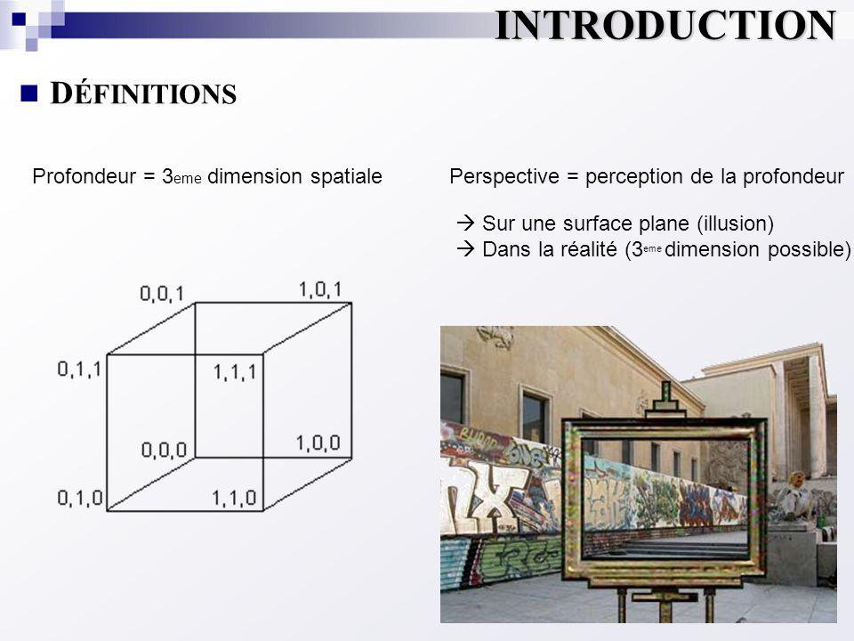 INTRODUCTION INTRODUCTION  D ÉFINITIONS Profondeur = 3 eme dimension spatiale Perspective = perception de la profondeur  Sur une surface plane (illu