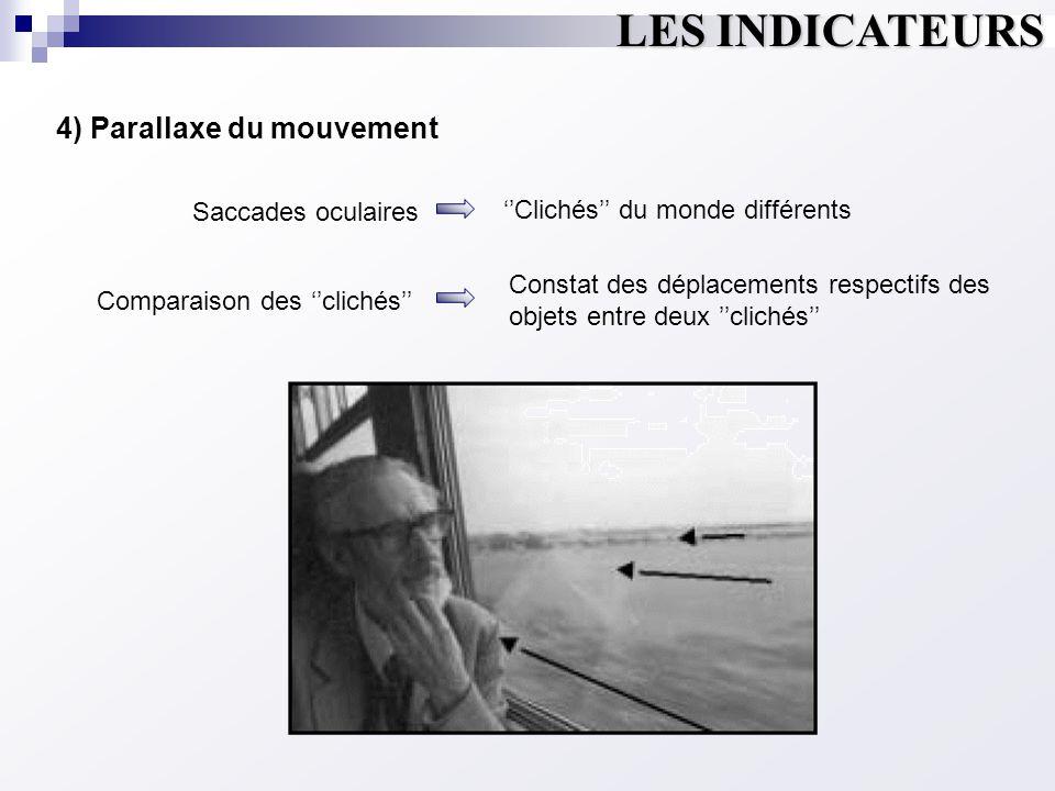 LES INDICATEURS 4) Parallaxe du mouvement Saccades oculaires ''Clichés'' du monde différents Comparaison des ''clichés'' Constat des déplacements resp