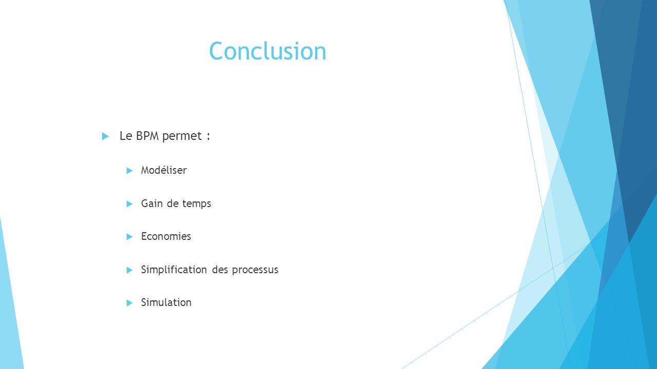 Conclusion  Le BPM permet :  Modéliser  Gain de temps  Economies  Simplification des processus  Simulation