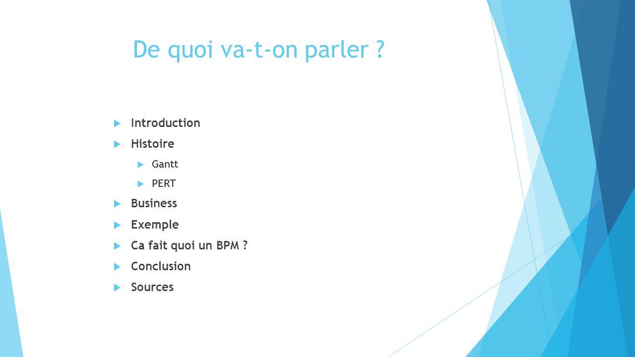 De quoi va-t-on parler ?  Introduction  Histoire  Gantt  PERT  Business  Exemple  Ca fait quoi un BPM ?  Conclusion  Sources