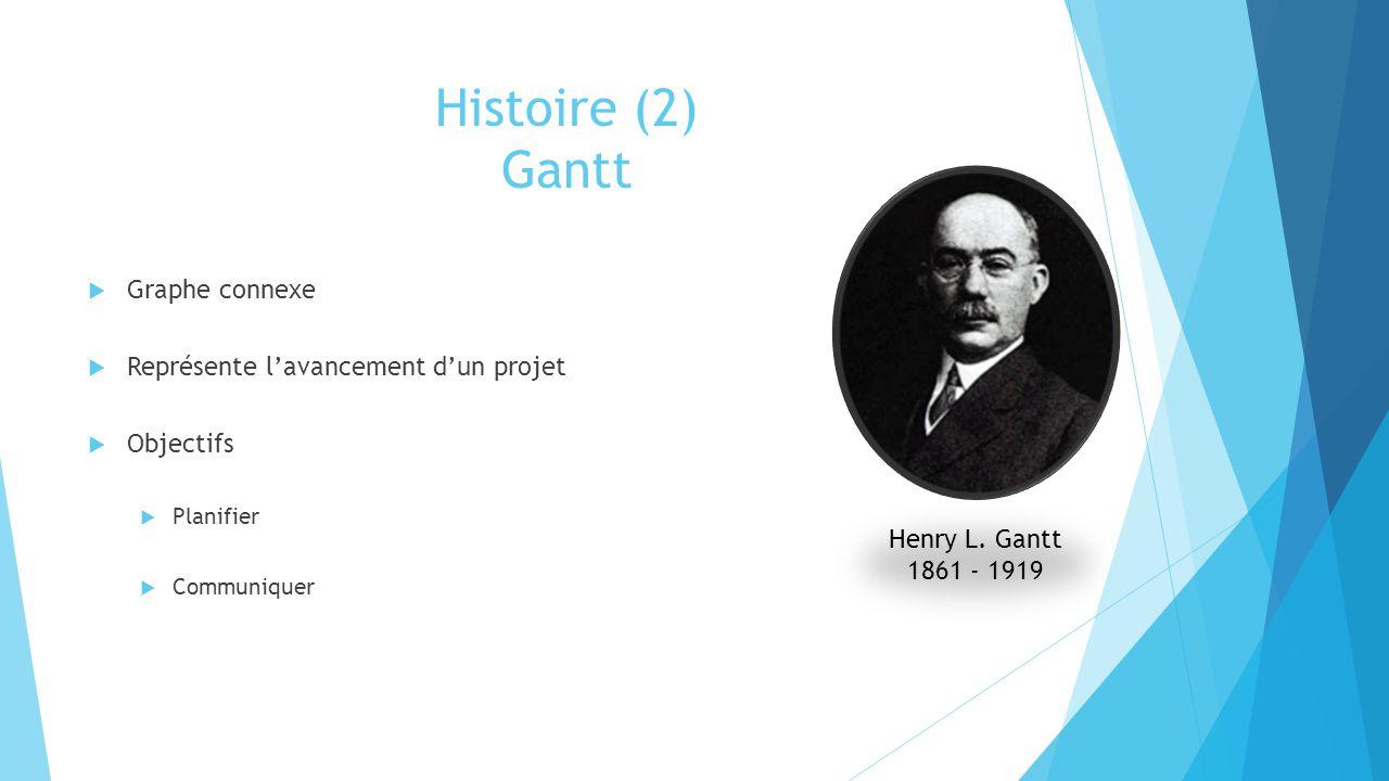 Histoire (2) Gantt  Graphe connexe  Représente l'avancement d'un projet  Objectifs  Planifier  Communiquer Henry L. Gantt 1861 - 1919