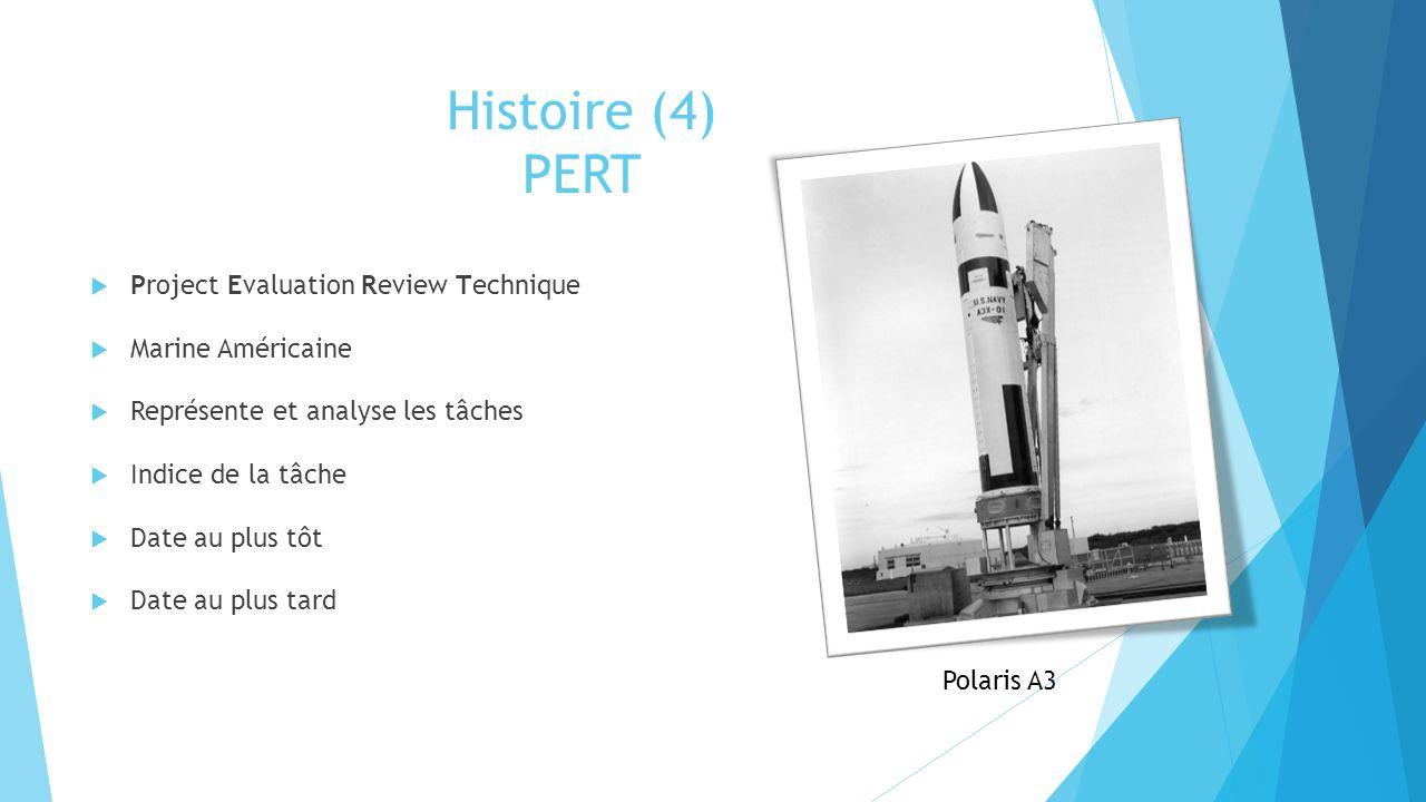 Histoire (4) PERT  Project Evaluation Review Technique  Marine Américaine  Représente et analyse les tâches  Indice de la tâche  Date au plus tôt