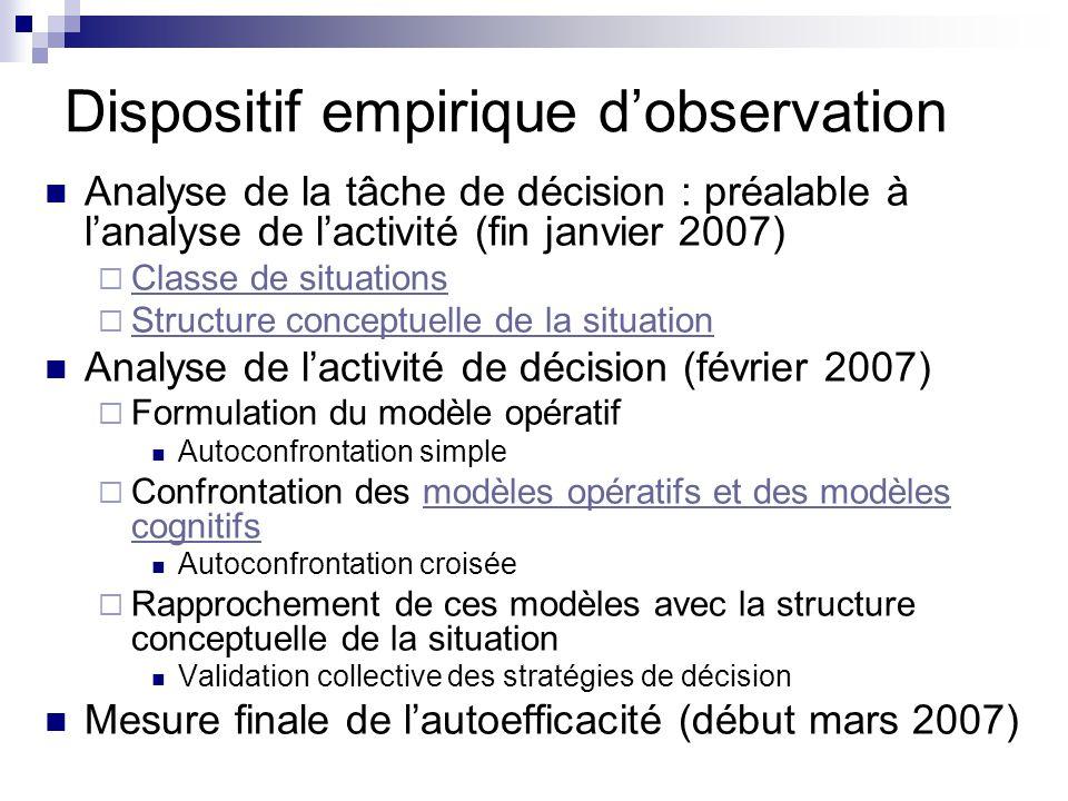 Dispositif empirique d'observation  Analyse de la tâche de décision : préalable à l'analyse de l'activité (fin janvier 2007)  Classe de situations C