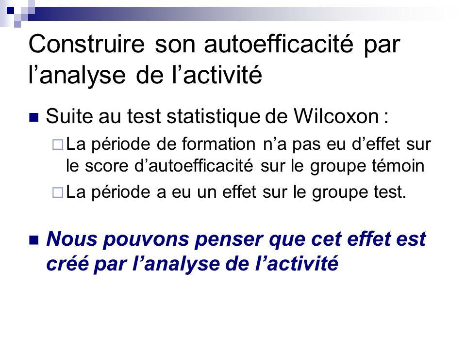 Construire son autoefficacité par l'analyse de l'activité  Suite au test statistique de Wilcoxon :  La période de formation n'a pas eu d'effet sur l