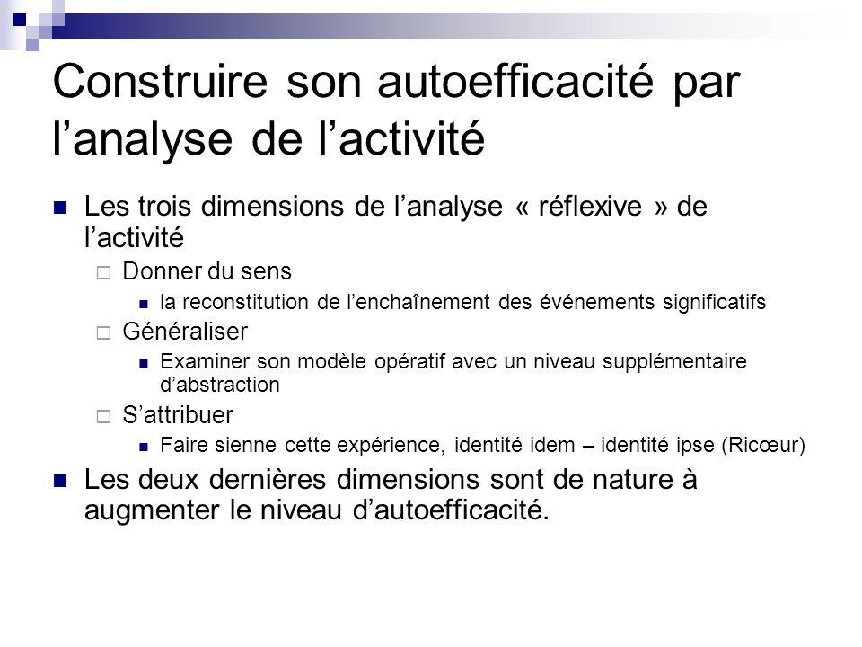Construire son autoefficacité par l'analyse de l'activité  Les trois dimensions de l'analyse « réflexive » de l'activité  Donner du sens  la recons