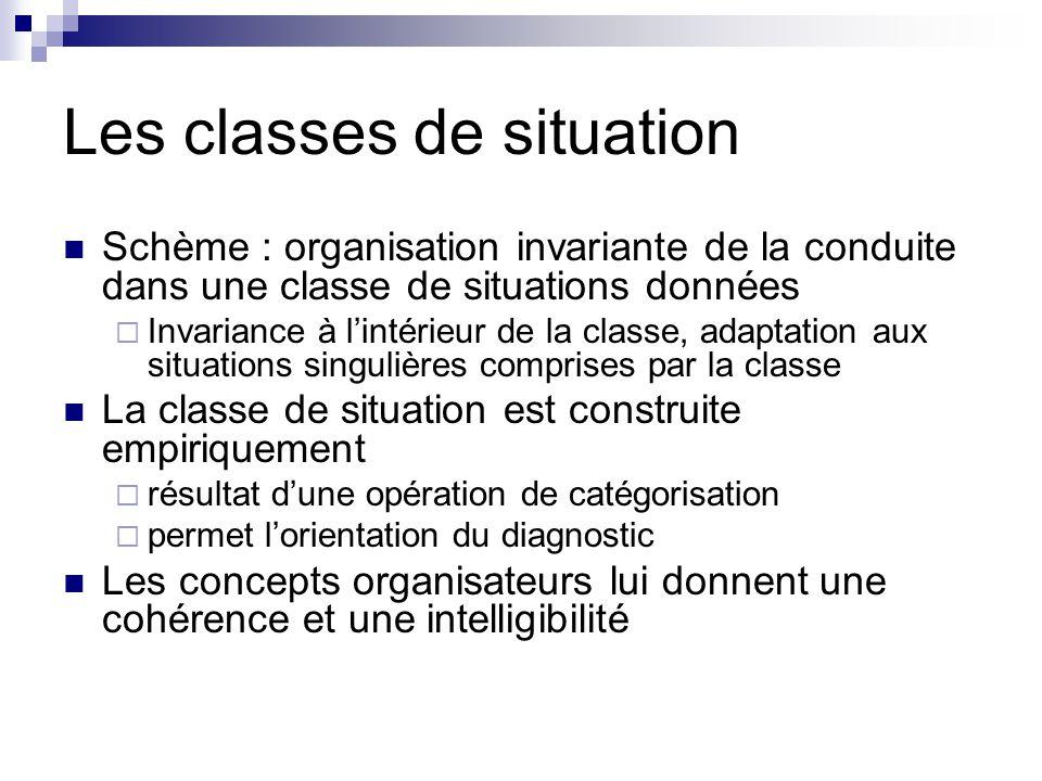 Les classes de situation  Schème : organisation invariante de la conduite dans une classe de situations données  Invariance à l'intérieur de la clas