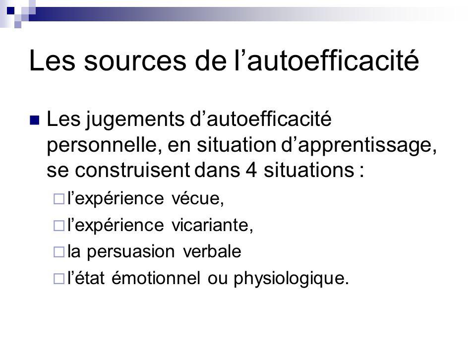 Les sources de l'autoefficacité  Les jugements d'autoefficacité personnelle, en situation d'apprentissage, se construisent dans 4 situations :  l'ex