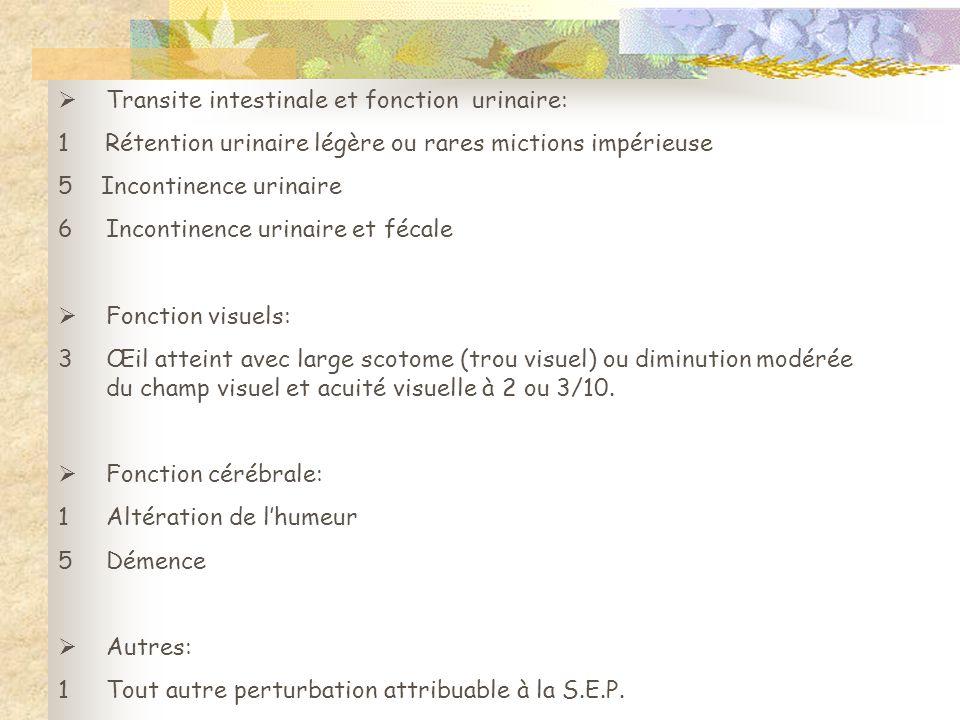  Transite intestinale et fonction urinaire: 1 Rétention urinaire légère ou rares mictions impérieuse 5 Incontinence urinaire 6Incontinence urinaire e