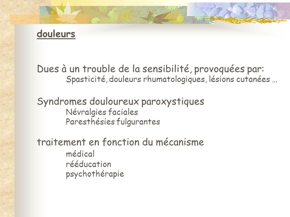 douleurs Dues à un trouble de la sensibilité, provoquées par: Spasticité, douleurs rhumatologiques, lésions cutanées … Syndromes douloureux paroxystiq