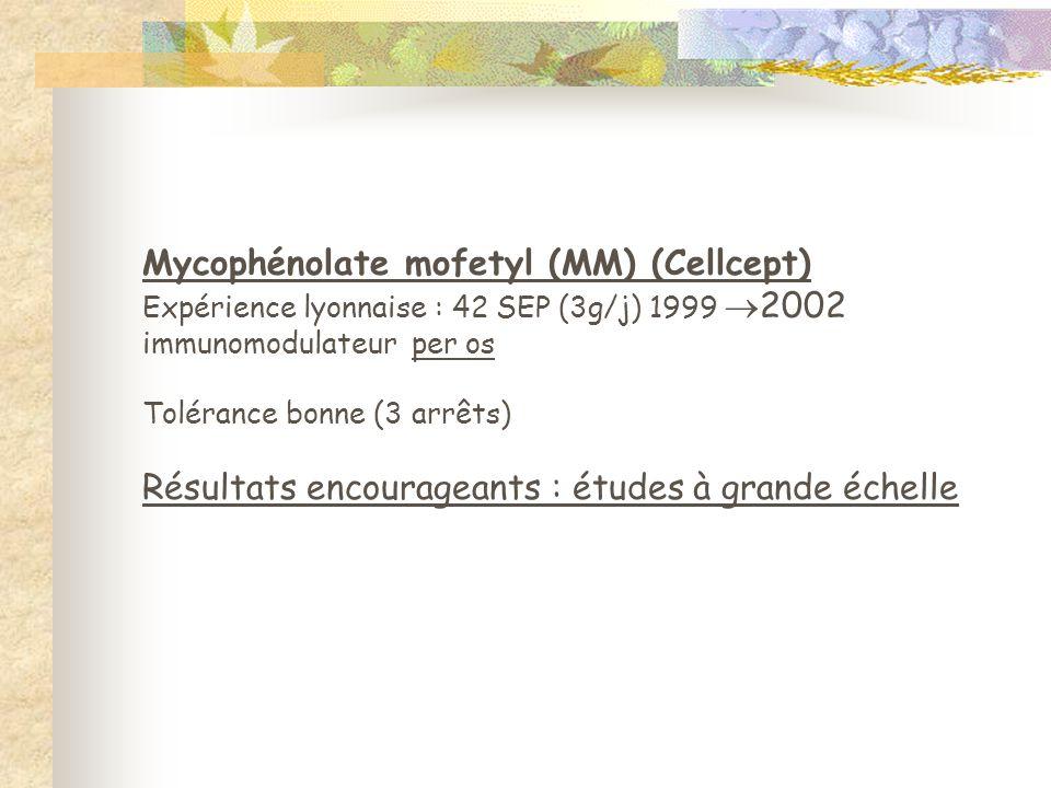 Mycophénolate mofetyl (MM) (Cellcept) Expérience lyonnaise : 42 SEP (3g/j) 1999  2002 immunomodulateur per os Tolérance bonne (3 arrêts) Résultats encourageants : études à grande échelle