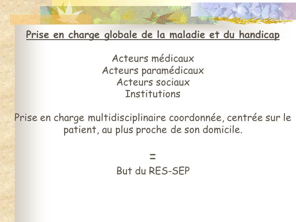 Prise en charge globale de la maladie et du handicap Acteurs médicaux Acteurs paramédicaux Acteurs sociaux Institutions Prise en charge multidisciplin