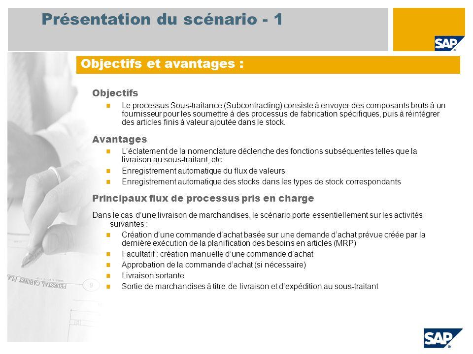 Présentation du scénario - 1 Principaux flux de processus pris en charge Dans le cas d'une entrée de marchandises, le scénario porte essentiellement sur les activités suivantes :  Entrée de marchandises livrées par le sous-traitant pour la commande d'achat  Réservations de composants et consommation des quantités de composants au titre d'approvisionnement d'articles  Entrée de facture par poste individuel  Vérification de la facture et validation des charges fiscales  Décaissement Objectifs et avantages :