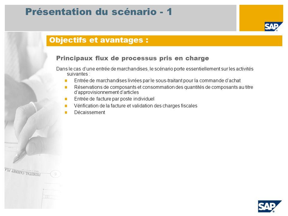 Présentation du scénario - 1 Principaux flux de processus pris en charge Dans le cas d'une entrée de marchandises, le scénario porte essentiellement s