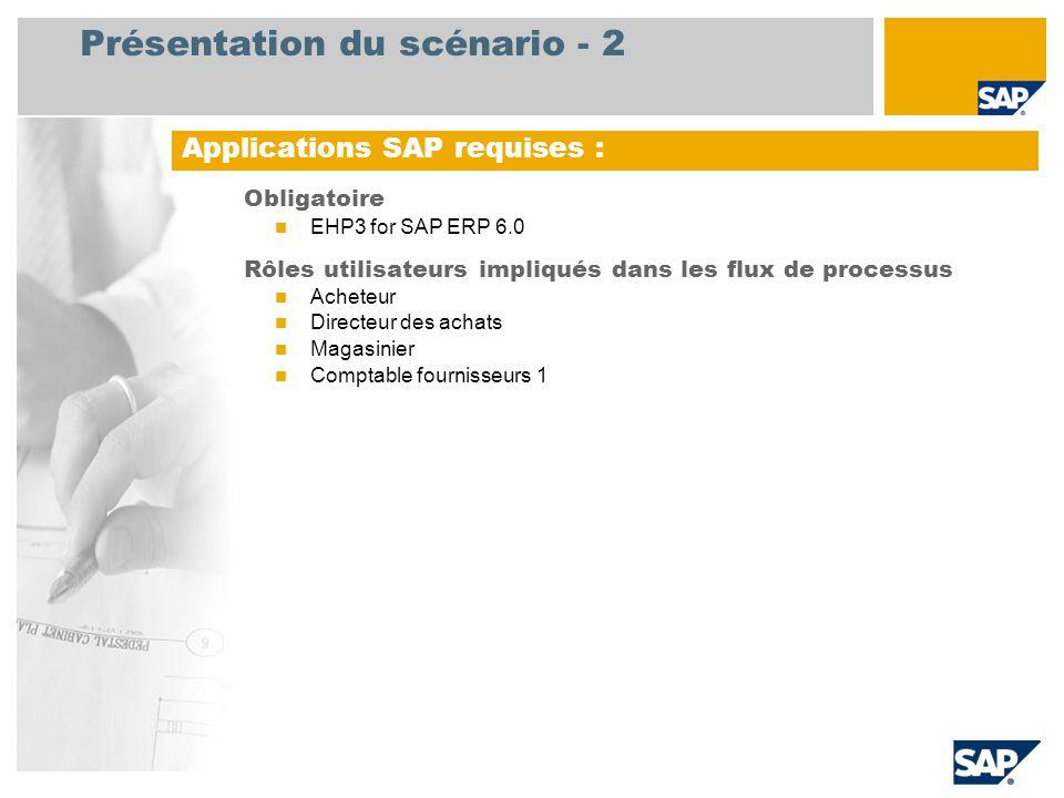 Présentation du scénario - 2 Obligatoire  EHP3 for SAP ERP 6.0 Rôles utilisateurs impliqués dans les flux de processus  Acheteur  Directeur des ach