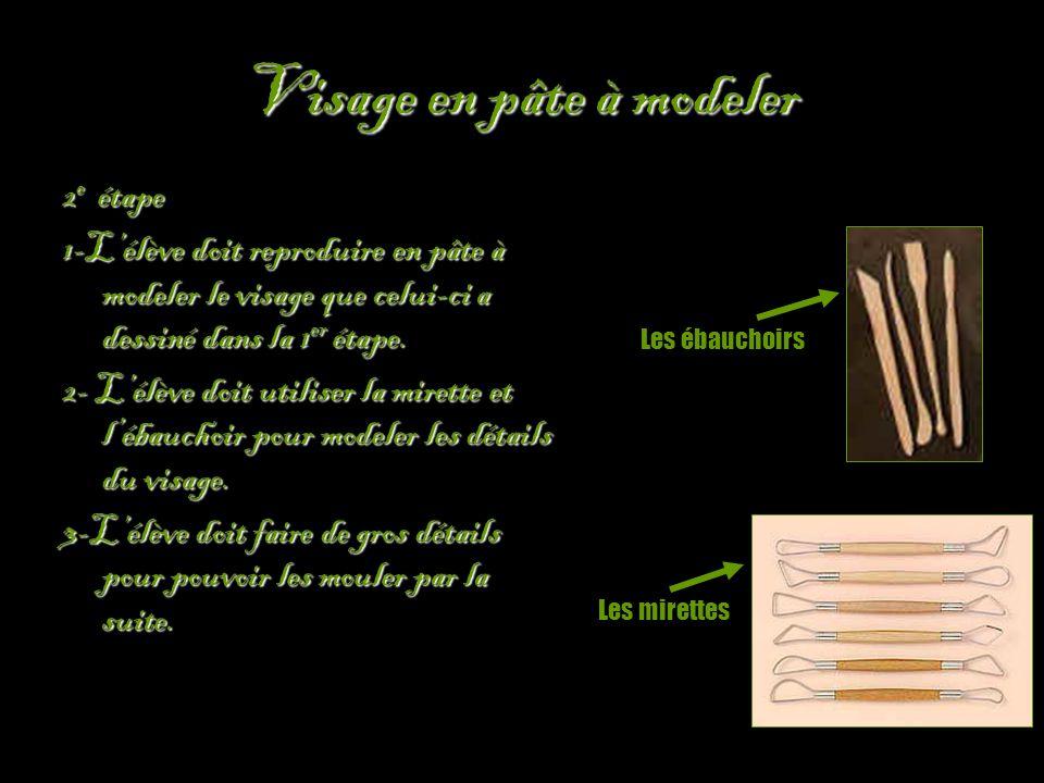 Visage en pâte à modeler 2 e étape 1-L'élève doit reproduire en pâte à modeler le visage que celui-ci a dessiné dans la 1 er étape.