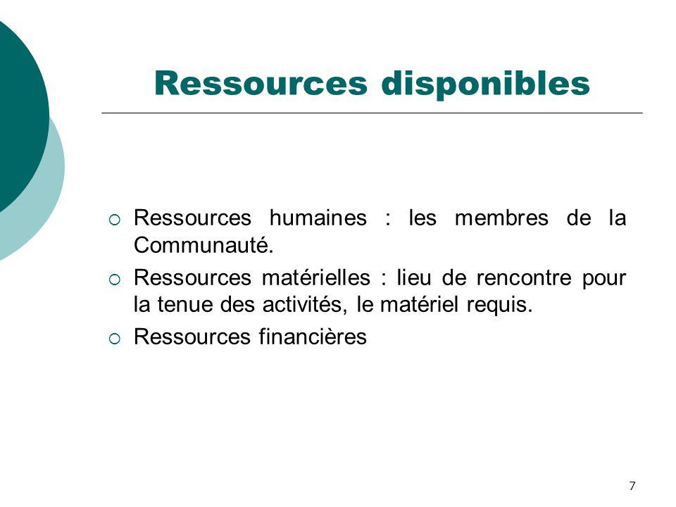 7 Ressources disponibles  Ressources humaines : les membres de la Communauté.  Ressources matérielles : lieu de rencontre pour la tenue des activité
