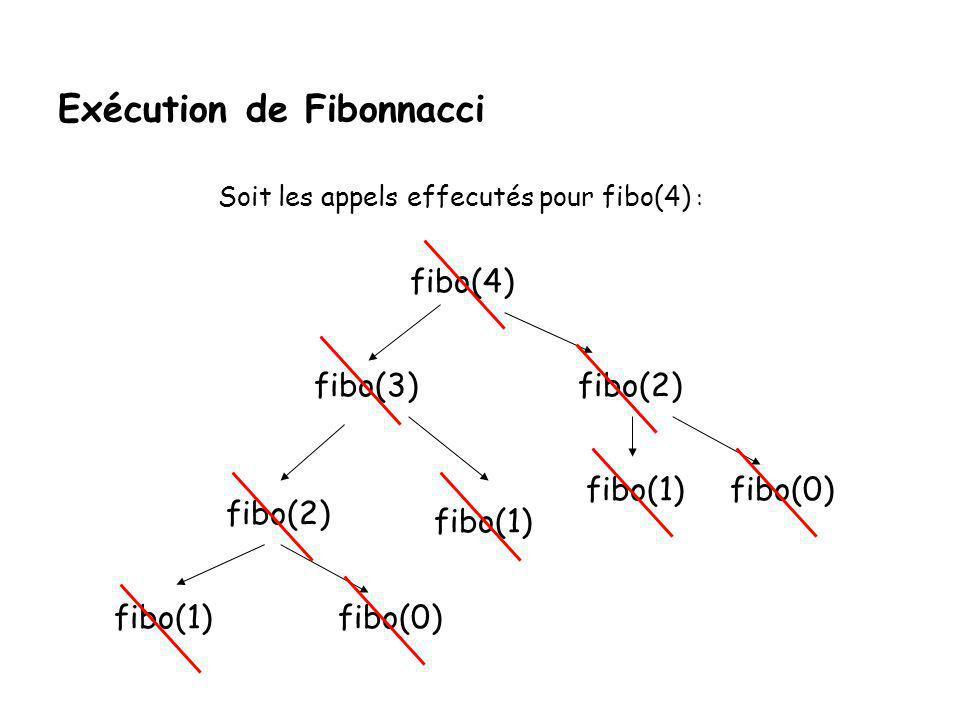 Limitations: Fonction récursive Fibonnacci long fibo (long valeur) { if (valeur <= 1) return valeur; else return(fibo(valeur-1) + fibo(valeur-2)); } Soit la fonction Fibo (Fibonacci), effectuant l'opération f(n) = f(n-1) + f(n-2)