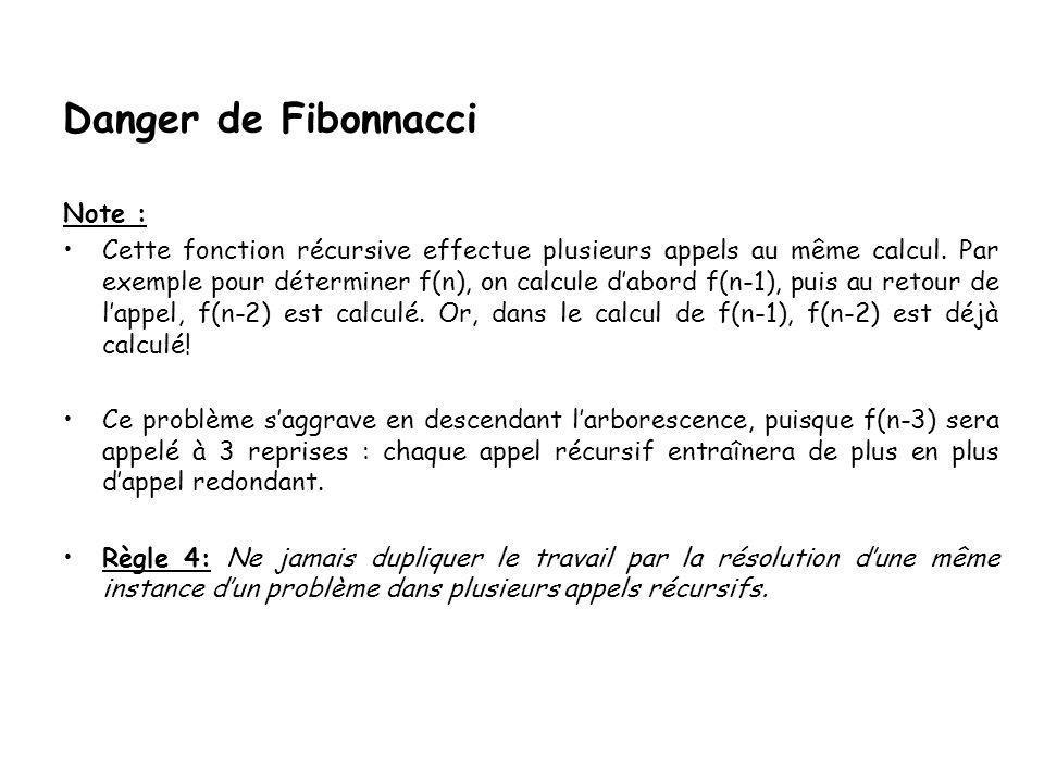Exécution de Fibonnacci Soit les appels effecutés pour fibo(4) : fibo(4) fibo(3) fibo(2) fibo(1)fibo(0) fibo(1) fibo(2) fibo(0)fibo(1)