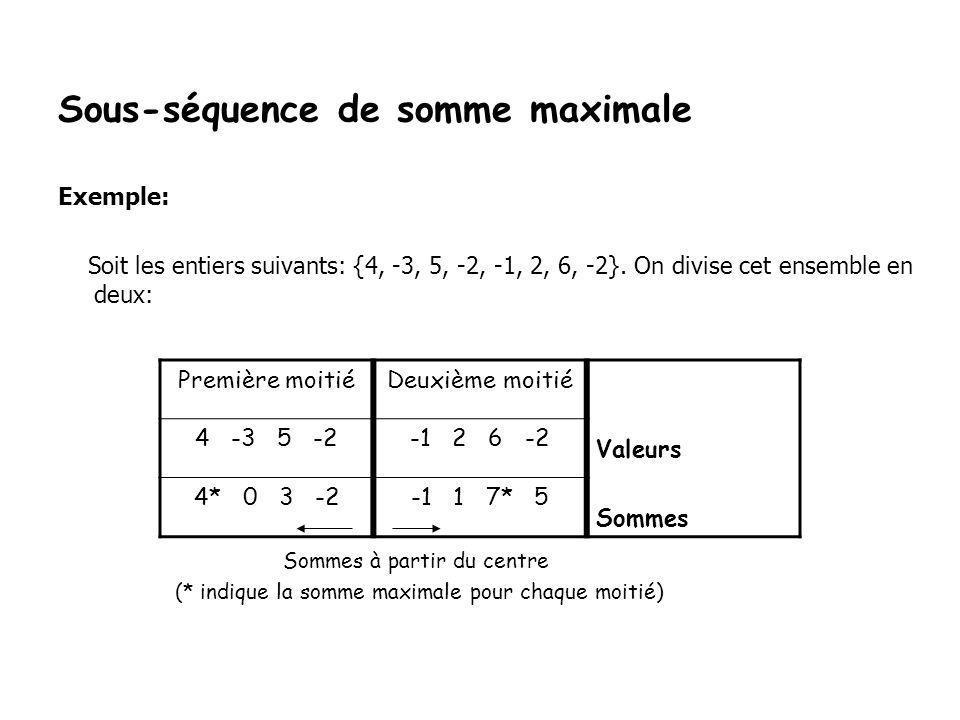 Sous-séquence de somme maximale Définition: Étant donnée des entiers (possiblement négatifs) A 1, A 2,..., A N, trouver et identifier la séquence correspondante à la valeur maximale de.