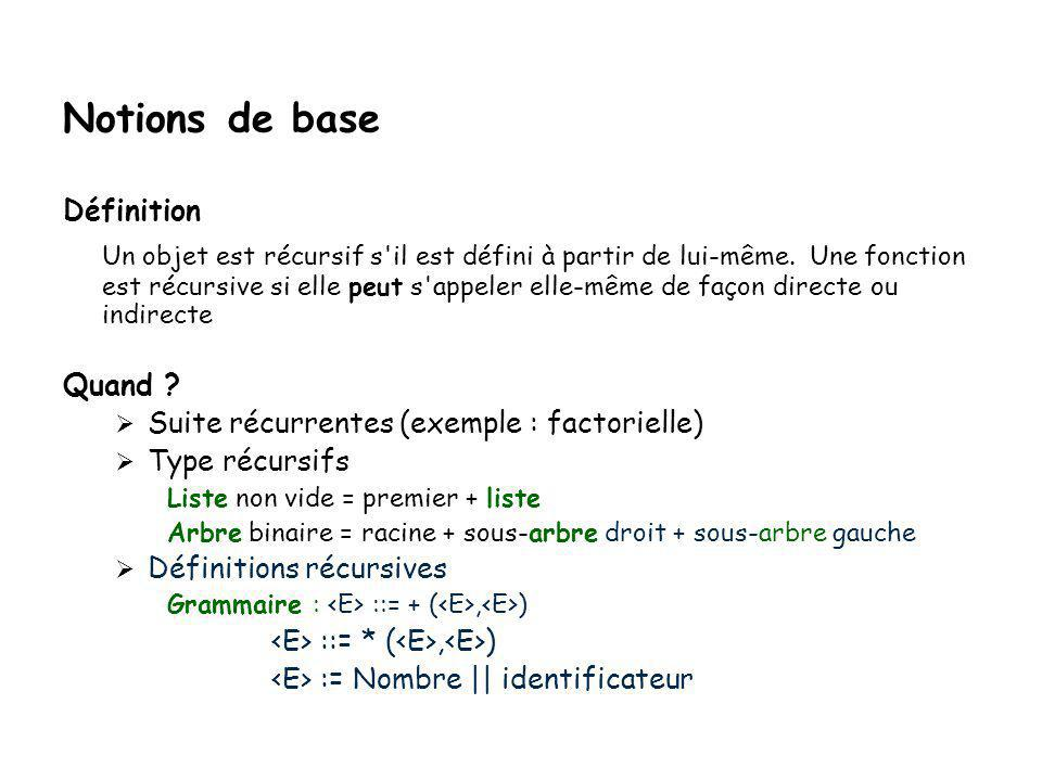 Factorielle int fact (int x) { if (x = = 0) return 1; else return (x * fact (x-1)); } c(x) : x = =0 f(x) =1 u : * g(x) : x h(x)=x-1 int fact (int x){ if (x==0) return 1; else {p=x; x=x-1; while (!(x==0)){ p = p * x ; x= x-1; } return p*1; } }
