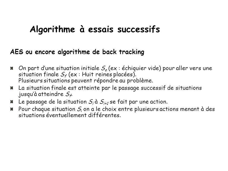 Algorithme à essais successifs Problématique Pour résoudre certains types de problèmes, il peut être souvent utile de procéder à l exploration systématique des différentes solutions possibles.