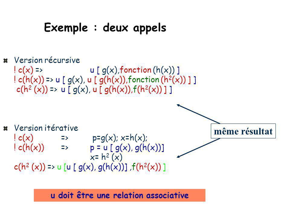 Exemple : un seul appel récursif Version récursive : !.