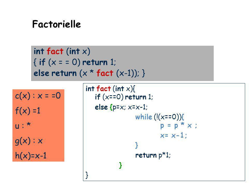 Exemple : deux appels Version récursive . c(x) =>u [ g(x),fonction (h(x)) ] .