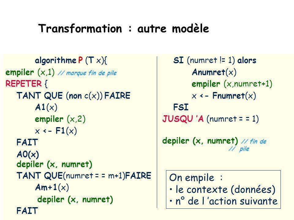 ARBRE DES APPELS (m=2) P(x) P [F1(x)] P [F1(F1(x))] A0 On remonte A1 P [F2(F1(x))] A2 A0 On remonte A3 On remonte A2 P [F2(x)] A3