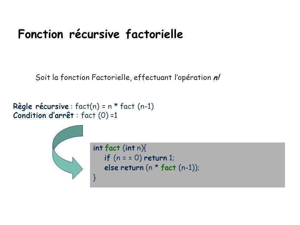 Fonction récursive factorielle Soit la fonction Factorielle, effectuant l'opération n.