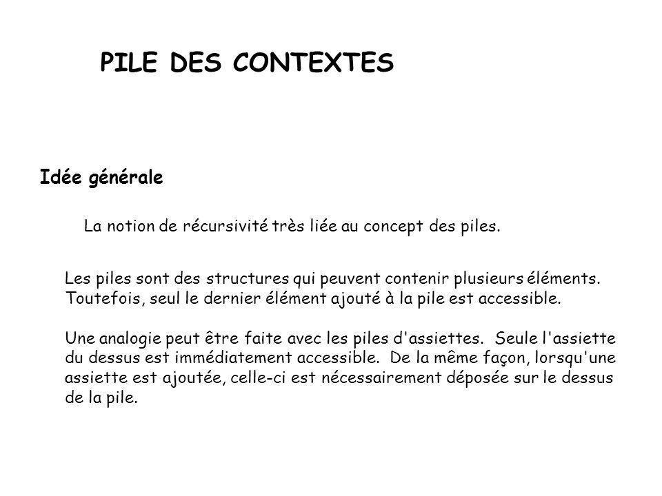 PILE DES CONTEXTES Idée générale La notion de récursivité très liée au concept des piles.