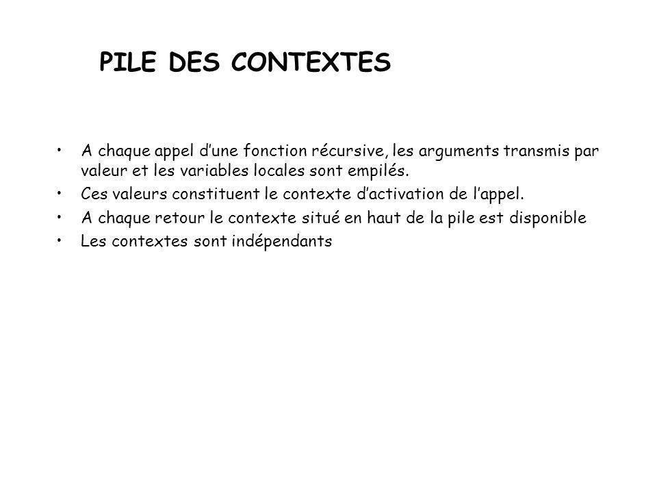 PILE DES CONTEXTES •A chaque appel d'une fonction récursive, les arguments transmis par valeur et les variables locales sont empilés.