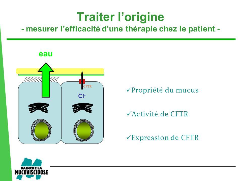 ...................................................... eau Cl - CFTR Traiter l'origine - mesurer l'efficacité d'une thérapie chez le patient -  Expre