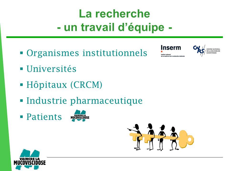 La recherche - un travail d'équipe -  Organismes institutionnels  Universités  Hôpitaux (CRCM)  Industrie pharmaceutique  Patients
