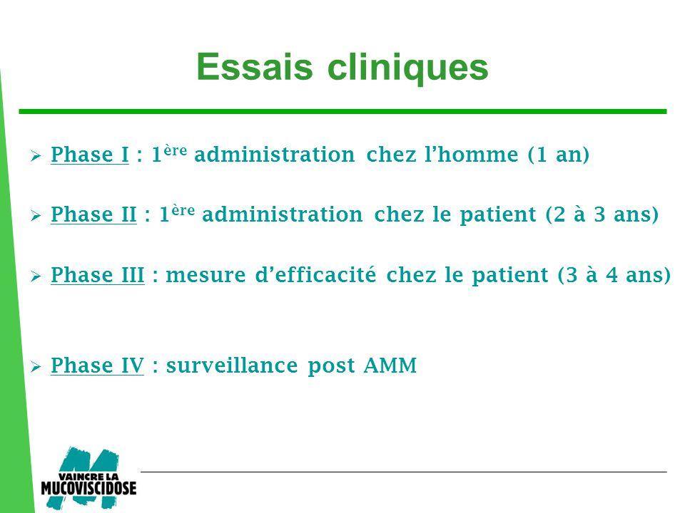 Essais cliniques  Phase I : 1 ère administration chez l'homme (1 an)  Phase II : 1 ère administration chez le patient (2 à 3 ans)  Phase III : mesure d'efficacité chez le patient (3 à 4 ans)  Phase IV : surveillance post AMM