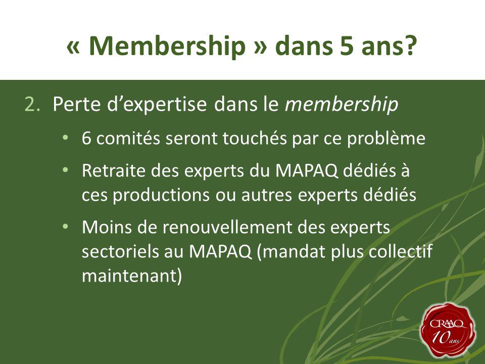 2.Perte d'expertise dans le membership • 6 comités seront touchés par ce problème • Retraite des experts du MAPAQ dédiés à ces productions ou autres experts dédiés • Moins de renouvellement des experts sectoriels au MAPAQ (mandat plus collectif maintenant) « Membership » dans 5 ans?