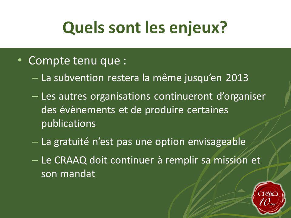 • Compte tenu que : – La subvention restera la même jusqu'en 2013 – Les autres organisations continueront d'organiser des évènements et de produire certaines publications – La gratuité n'est pas une option envisageable – Le CRAAQ doit continuer à remplir sa mission et son mandat Quels sont les enjeux?