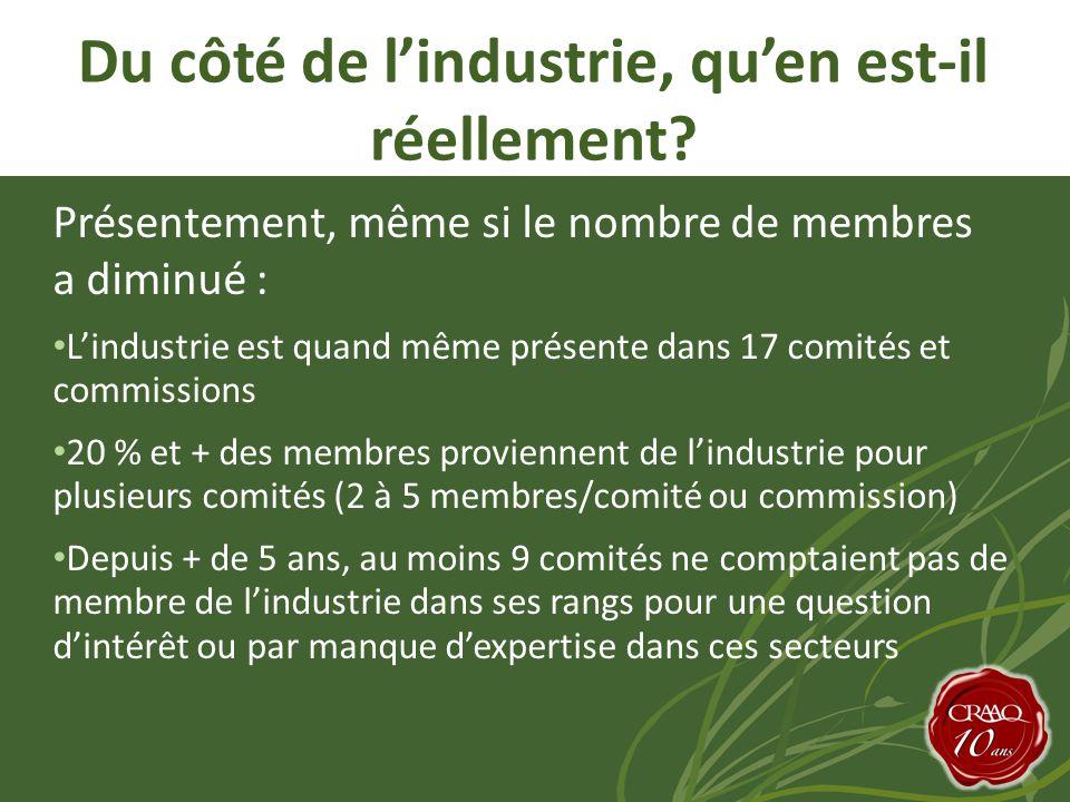 Présentement, même si le nombre de membres a diminué : • L'industrie est quand même présente dans 17 comités et commissions • 20 % et + des membres proviennent de l'industrie pour plusieurs comités (2 à 5 membres/comité ou commission) • Depuis + de 5 ans, au moins 9 comités ne comptaient pas de membre de l'industrie dans ses rangs pour une question d'intérêt ou par manque d'expertise dans ces secteurs Du côté de l'industrie, qu'en est-il réellement?