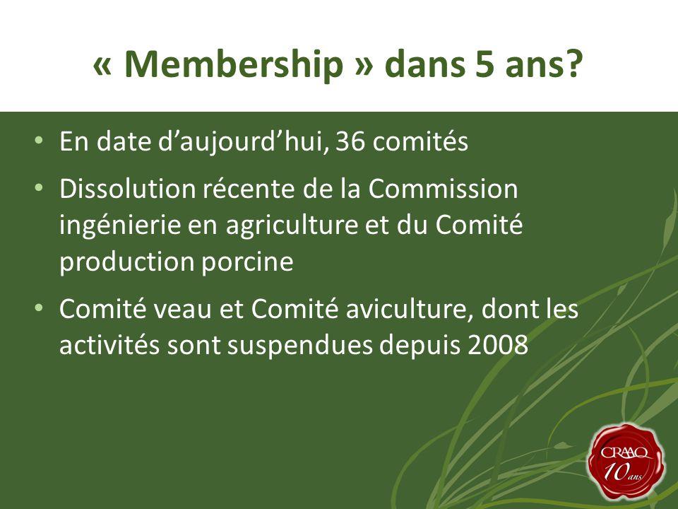 • En date d'aujourd'hui, 36 comités • Dissolution récente de la Commission ingénierie en agriculture et du Comité production porcine • Comité veau et Comité aviculture, dont les activités sont suspendues depuis 2008 « Membership » dans 5 ans?