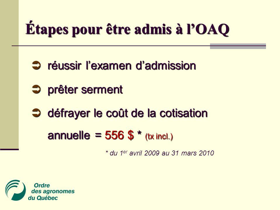 Étapes pour être admis à l'OAQ  réussir l'examen d'admission  prêter serment  défrayer le coût de la cotisation annuelle = 556 $ * (tx incl.) * du 1 er avril 2009 au 31 mars 2010