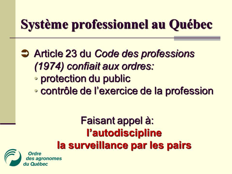 Services offerts aux membres par l'OAQ  Cours de perfectionnement, congrès annuel, colloques  Activités dans les 11 sections régionales