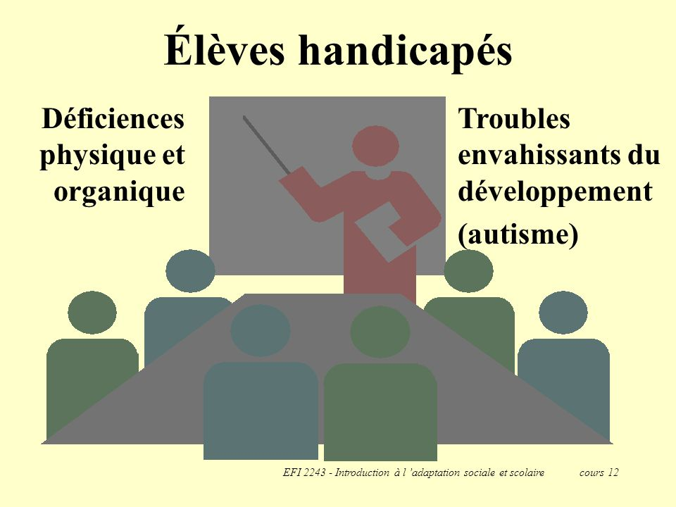 EFI 2243 - Introduction à l 'adaptation sociale et scolaire cours 12 La déficience physique Film Titre: Tu sais comment ça s'appelle ça.
