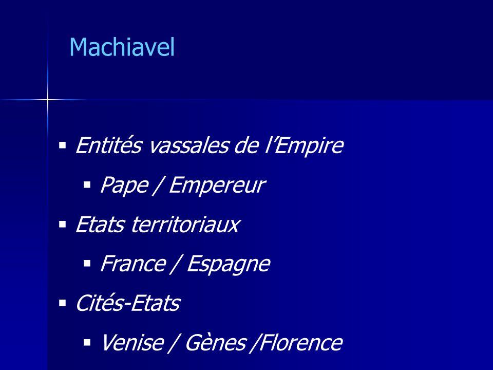  Entités vassales de l'Empire  Pape / Empereur  Etats territoriaux  France / Espagne  Cités-Etats  Venise / Gènes /Florence Machiavel